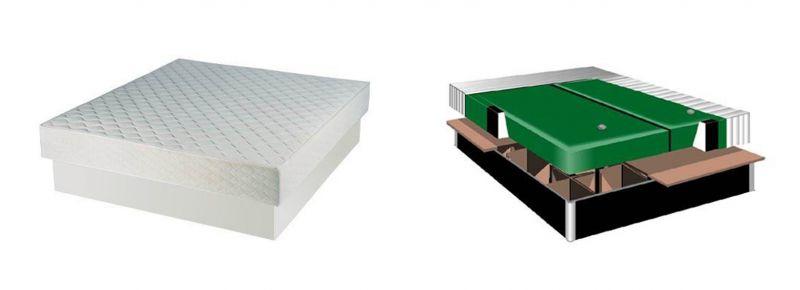 amerikanische boxspringmatratzen boxspringbetten bremen. Black Bedroom Furniture Sets. Home Design Ideas