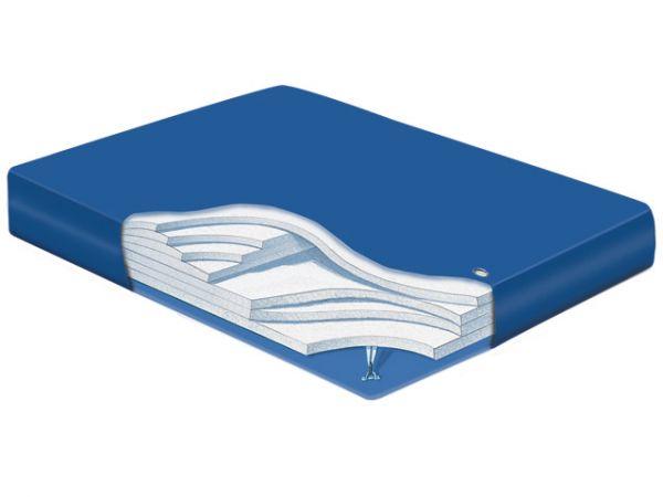 Wasserbett 90x220 cm Hardside