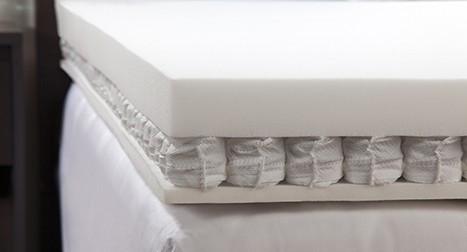 Matratzenauflage Topper mit Micro Taschenfedern